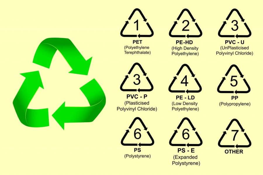 Logo de identificación de los envases PET