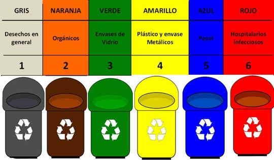 Contenedor azul donde se reciclan los papeles