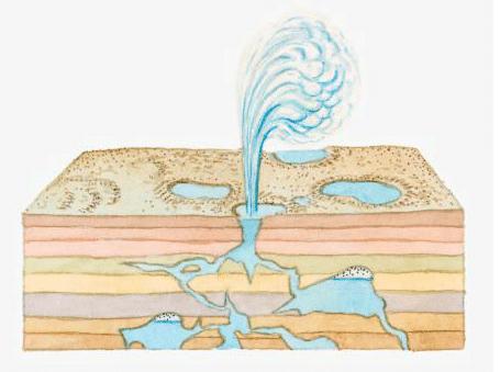 Yacimientos de energía geotérmica